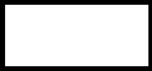 שיווק וקידום עסקים באינטרנט